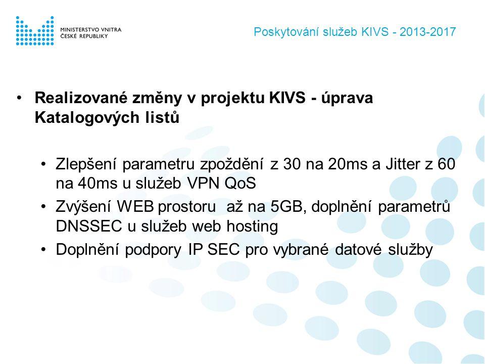 Realizované změny v projektu KIVS - úprava Katalogových listů Zlepšení parametru zpoždění z 30 na 20ms a Jitter z 60 na 40ms u služeb VPN QoS Zvýšení WEB prostoru až na 5GB, doplnění parametrů DNSSEC u služeb web hosting Doplnění podpory IP SEC pro vybrané datové služby Poskytování služeb KIVS - 2013-2017