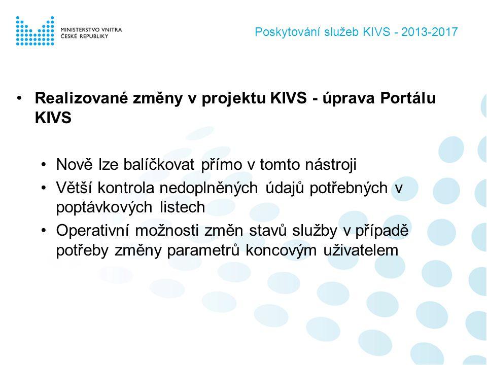 Realizované změny v projektu KIVS - úprava Portálu KIVS Nově lze balíčkovat přímo v tomto nástroji Větší kontrola nedoplněných údajů potřebných v poptávkových listech Operativní možnosti změn stavů služby v případě potřeby změny parametrů koncovým uživatelem Poskytování služeb KIVS - 2013-2017