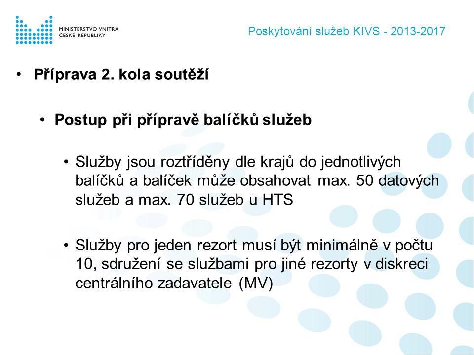 Příprava 2.