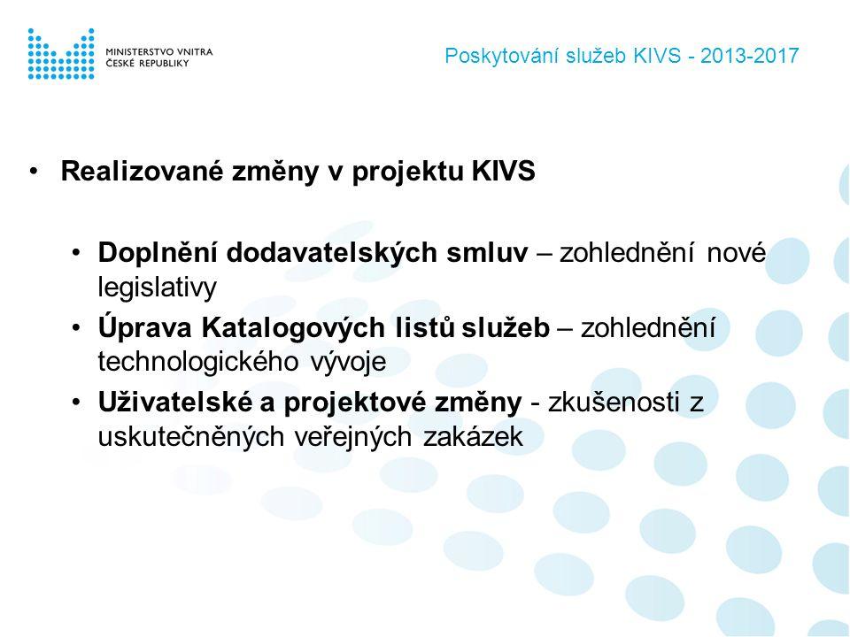 Realizované změny v projektu KIVS Doplnění dodavatelských smluv – zohlednění nové legislativy Úprava Katalogových listů služeb – zohlednění technologického vývoje Uživatelské a projektové změny - zkušenosti z uskutečněných veřejných zakázek Poskytování služeb KIVS - 2013-2017