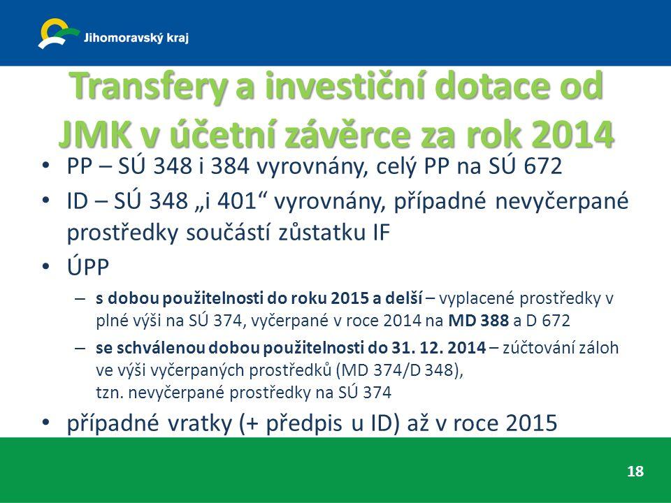 """Transfery a investiční dotace od JMK v účetní závěrce za rok 2014 PP – SÚ 348 i 384 vyrovnány, celý PP na SÚ 672 ID – SÚ 348 """"i 401 vyrovnány, případné nevyčerpané prostředky součástí zůstatku IF ÚPP – s dobou použitelnosti do roku 2015 a delší – vyplacené prostředky v plné výši na SÚ 374, vyčerpané v roce 2014 na MD 388 a D 672 – se schválenou dobou použitelnosti do 31."""