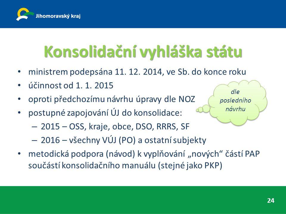 Konsolidační vyhláška státu ministrem podepsána 11.