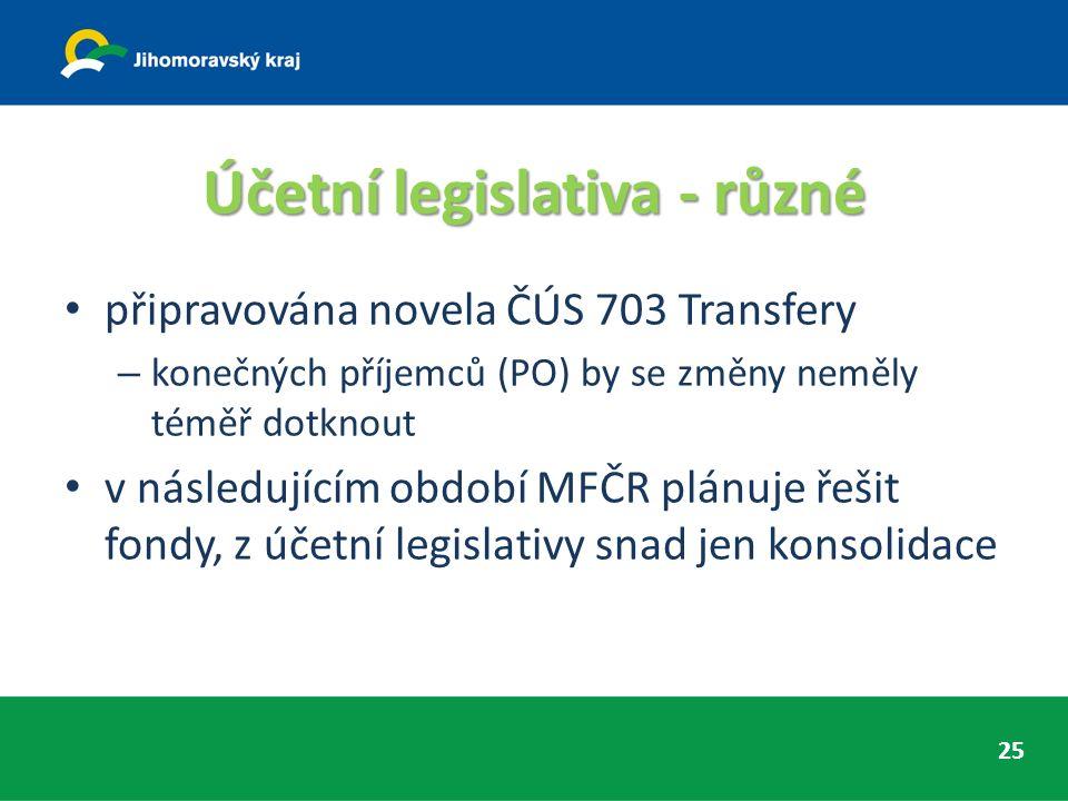 Účetní legislativa - různé připravována novela ČÚS 703 Transfery – konečných příjemců (PO) by se změny neměly téměř dotknout v následujícím období MFČR plánuje řešit fondy, z účetní legislativy snad jen konsolidace 25