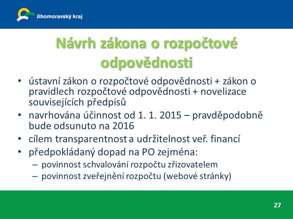Návrh zákona o rozpočtové odpovědnosti ústavní zákon o rozpočtové odpovědnosti + zákon o pravidlech rozpočtové odpovědnosti + novelizace souvisejících předpisů navrhována účinnost od 1.