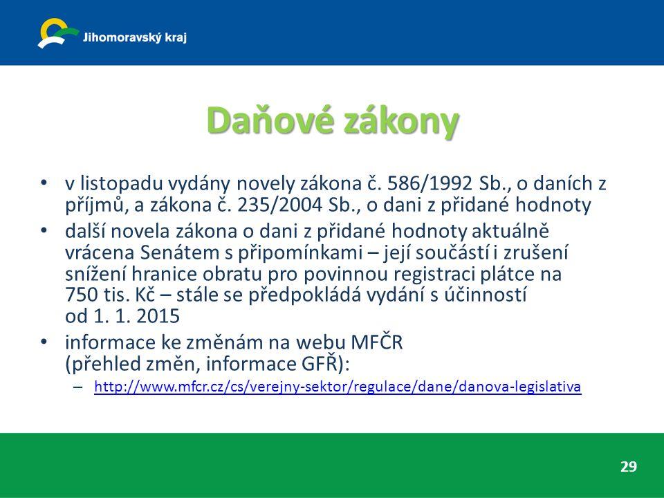Daňové zákony v listopadu vydány novely zákona č. 586/1992 Sb., o daních z příjmů, a zákona č.