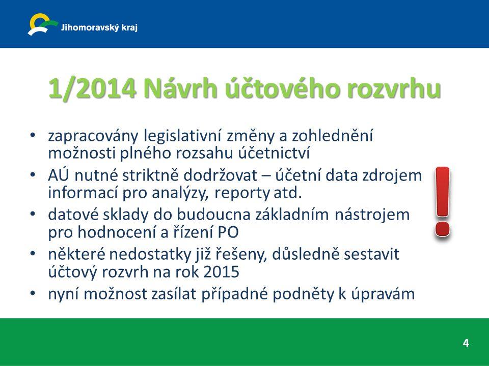 1/2014 Návrh účtového rozvrhu zapracovány legislativní změny a zohlednění možnosti plného rozsahu účetnictví AÚ nutné striktně dodržovat – účetní data zdrojem informací pro analýzy, reporty atd.