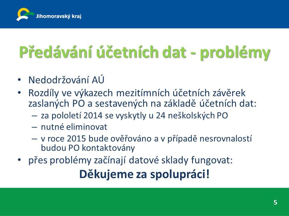 Předávání účetních dat - problémy Nedodržování AÚ Rozdíly ve výkazech mezitímních účetních závěrek zaslaných PO a sestavených na základě účetních dat: – za pololetí 2014 se vyskytly u 24 neškolských PO – nutné eliminovat – v roce 2015 bude ověřováno a v případě nesrovnalostí budou PO kontaktovány přes problémy začínají datové sklady fungovat: Děkujeme za spolupráci.