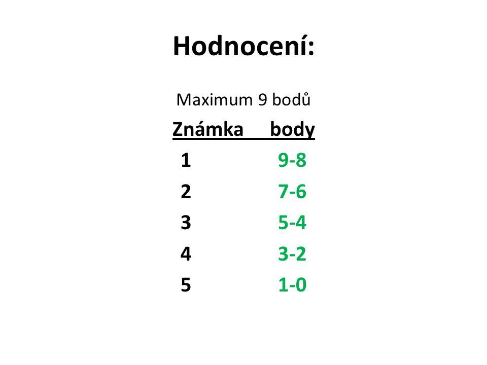 Hodnocení: Maximum 9 bodů Známkabody 19-8 27-6 35-4 43-2 51-0