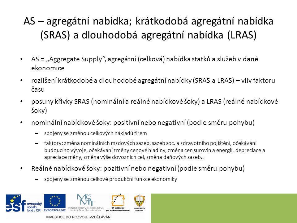 """AS – agregátní nabídka; krátkodobá agregátní nabídka (SRAS) a dlouhodobá agregátní nabídka (LRAS) AS = """"Aggregate Supply"""", agregátní (celková) nabídka"""