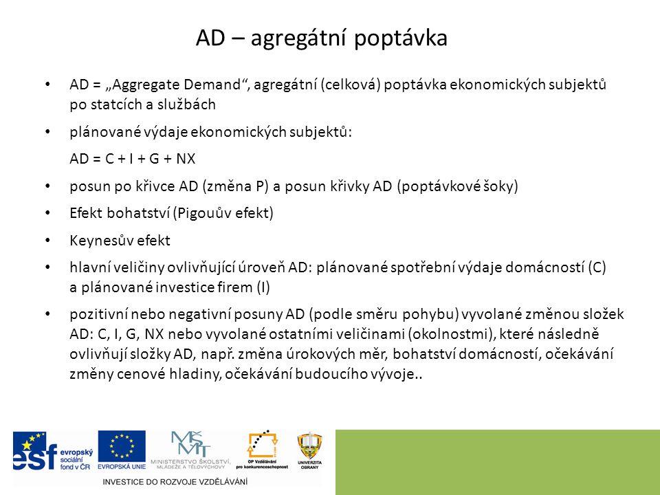 """AD – agregátní poptávka AD = """"Aggregate Demand"""", agregátní (celková) poptávka ekonomických subjektů po statcích a službách plánované výdaje ekonomický"""