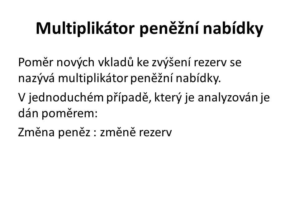 Multiplikátor peněžní nabídky Poměr nových vkladů ke zvýšení rezerv se nazývá multiplikátor peněžní nabídky.