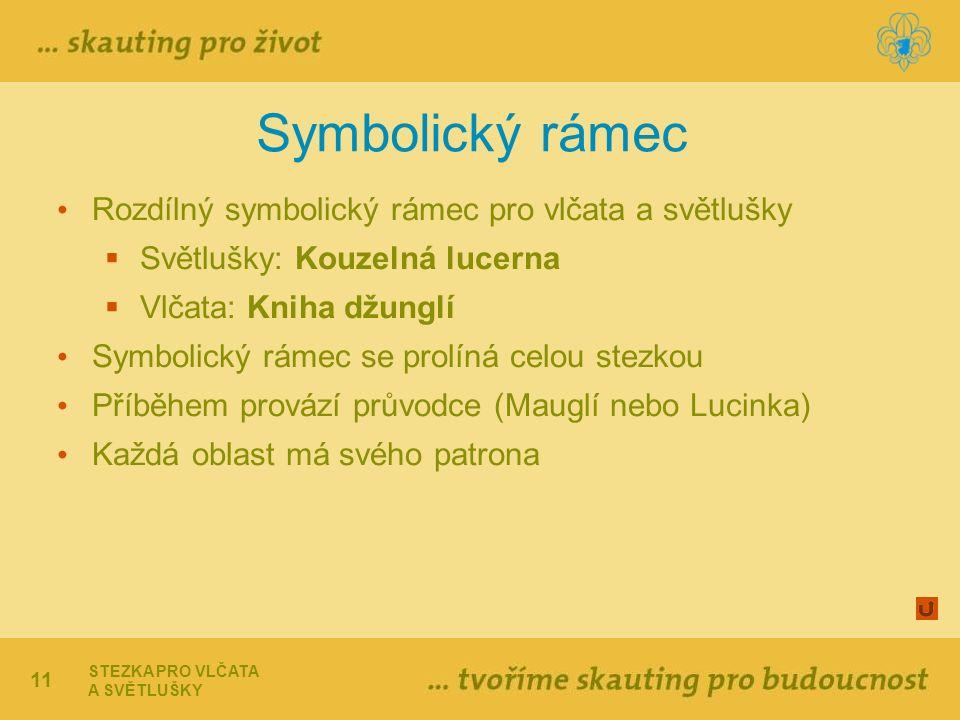 11 Symbolický rámec Rozdílný symbolický rámec pro vlčata a světlušky  Světlušky: Kouzelná lucerna  Vlčata: Kniha džunglí Symbolický rámec se prolíná