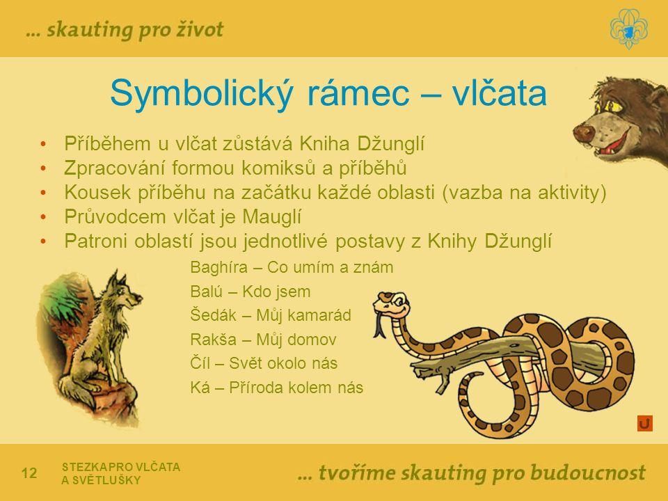12 Symbolický rámec – vlčata Příběhem u vlčat zůstává Kniha Džunglí Zpracování formou komiksů a příběhů Kousek příběhu na začátku každé oblasti (vazba