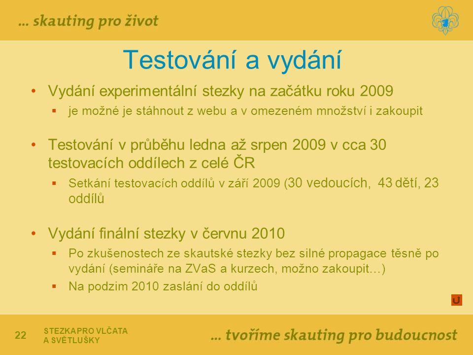 22 Testování a vydání Vydání experimentální stezky na začátku roku 2009  je možné je stáhnout z webu a v omezeném množství i zakoupit Testování v prů