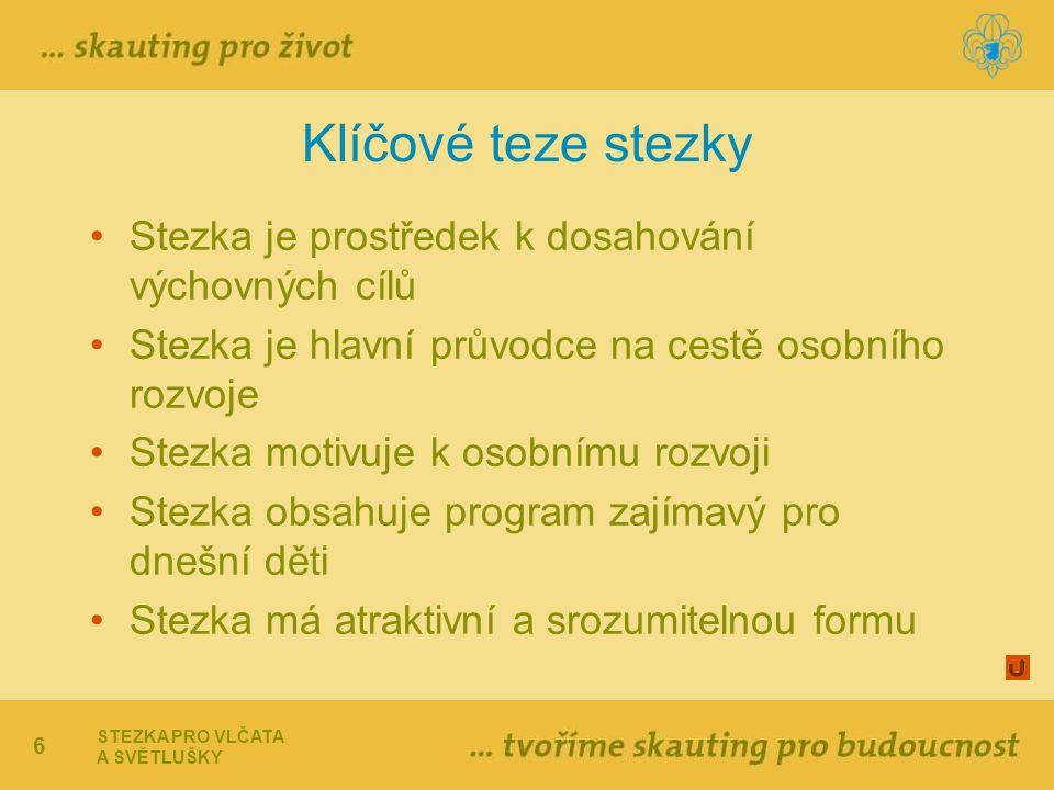 7 Jednotlivé stupně stezky Nováček (každý nově příchozí, vyhýbáme se slovu zkouška) Tři stupně:  1.