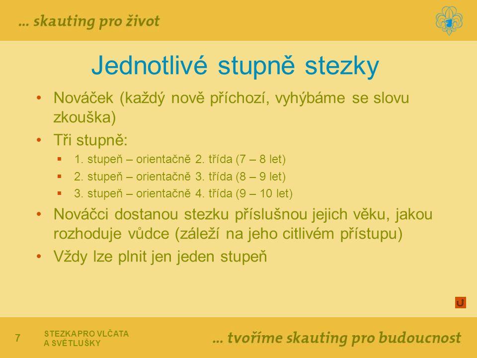 7 Jednotlivé stupně stezky Nováček (každý nově příchozí, vyhýbáme se slovu zkouška) Tři stupně:  1. stupeň – orientačně 2. třída (7 – 8 let)  2. stu