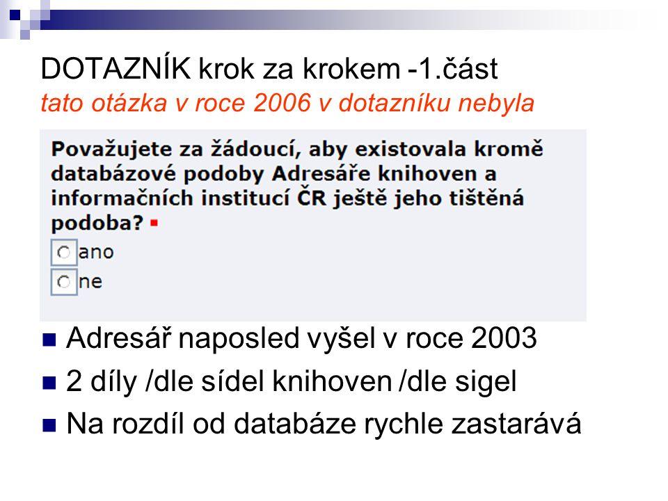 DOTAZNÍK krok za krokem -1.část tato otázka v roce 2006 v dotazníku nebyla Adresář naposled vyšel v roce 2003 2 díly /dle sídel knihoven /dle sigel Na rozdíl od databáze rychle zastarává