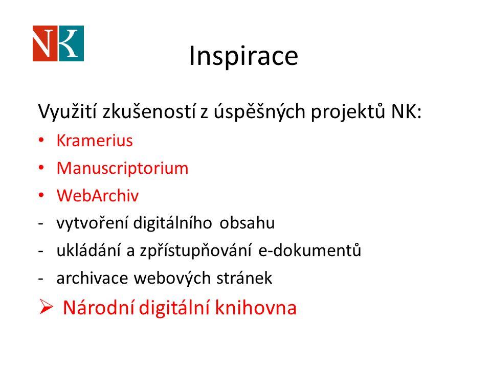 Inspirace Využití zkušeností z úspěšných projektů NK: Kramerius Manuscriptorium WebArchiv -vytvoření digitálního obsahu -ukládání a zpřístupňování e-dokumentů -archivace webových stránek  Národní digitální knihovna