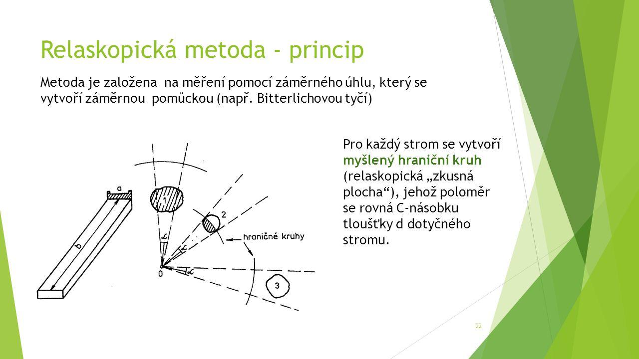 Relaskopická metoda - princip 22 Metoda je založena na měření pomocí záměrného úhlu, který se vytvoří záměrnou pomůckou (např.