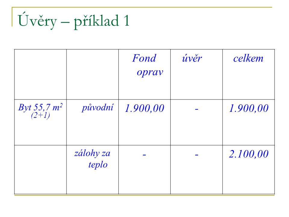 Úvěry – příklad 1 Fond oprav úvěrcelkem Byt 55,7 m 2 (2+1) původní 1.900,00- zálohy za teplo --2.100,00