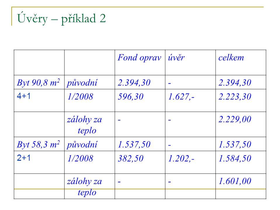 Úvěry – příklad 2 Fond opravúvěrcelkem Byt 90,8 m 2 původní2.394,30- 4+1 1/2008596,301.627,-2.223,30 zálohy za teplo --2.229,00 Byt 58,3 m 2 původní1.537,50- 2+1 1/2008382,501.202,-1.584,50 zálohy za teplo --1.601,00