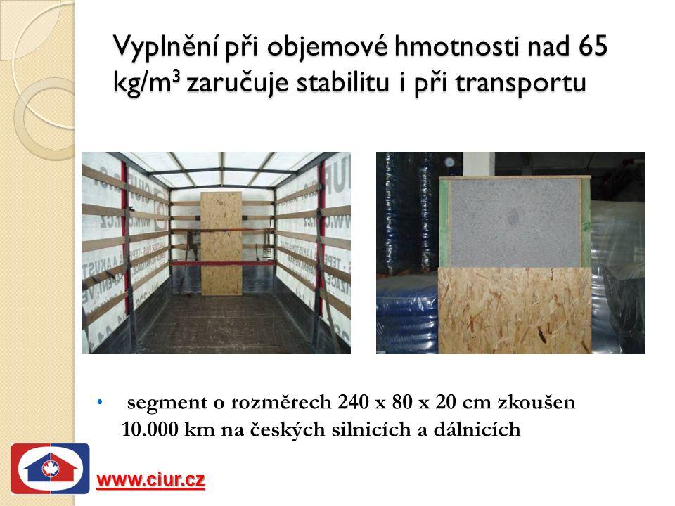 Vyplnění při objemové hmotnosti nad 65 kg/m 3 zaručuje stabilitu i při transportu segment o rozměrech 240 x 80 x 20 cm zkoušen 10.000 km na českých silnicích a dálnicích www.ciur.cz