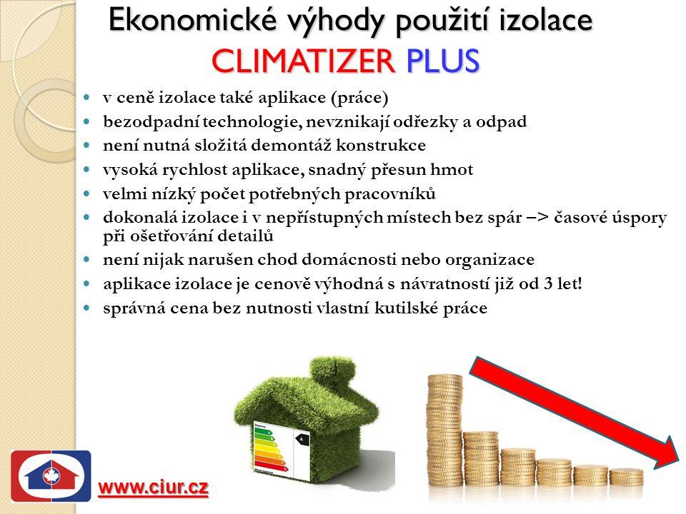 www.ciur.cz