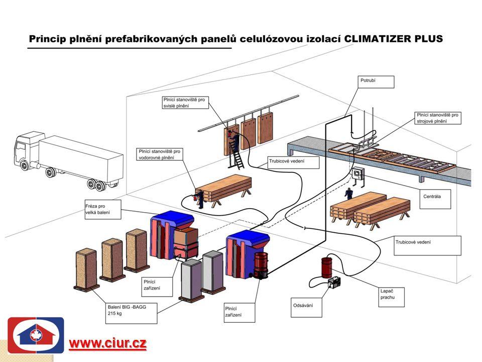 """www.ciur.cz Zařízení pro zpracování velkých balení """"Big Bag materiál přímo na paletách kapacita 1200 kg/h"""
