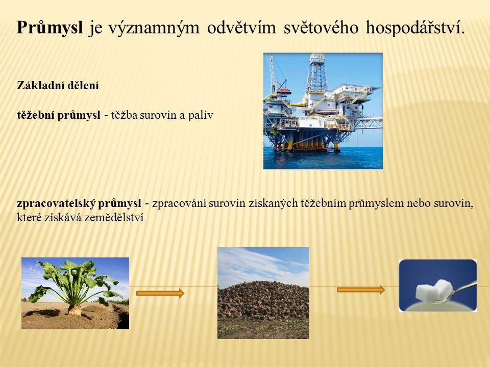 Základní dělení těžební průmysl - těžba surovin a paliv zpracovatelský průmysl - zpracování surovin získaných těžebním průmyslem nebo surovin, které získává zemědělství Průmysl je významným odvětvím světového hospodářství.