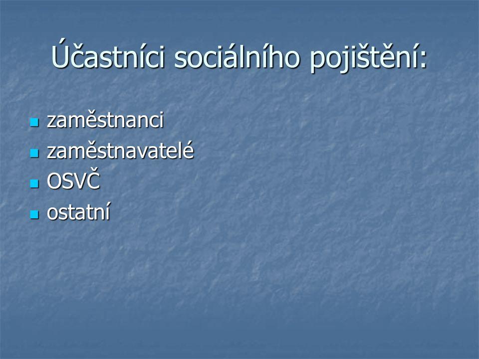 Účastníci sociálního pojištění: zaměstnanci zaměstnanci zaměstnavatelé zaměstnavatelé OSVČ OSVČ ostatní ostatní