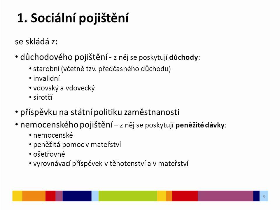spravují zdravotní pojišťovny je určeno k úhradě nákladů zdravotní péče, zajišťuje nárok na bezplatnou základní zdravotní péči v ČR.