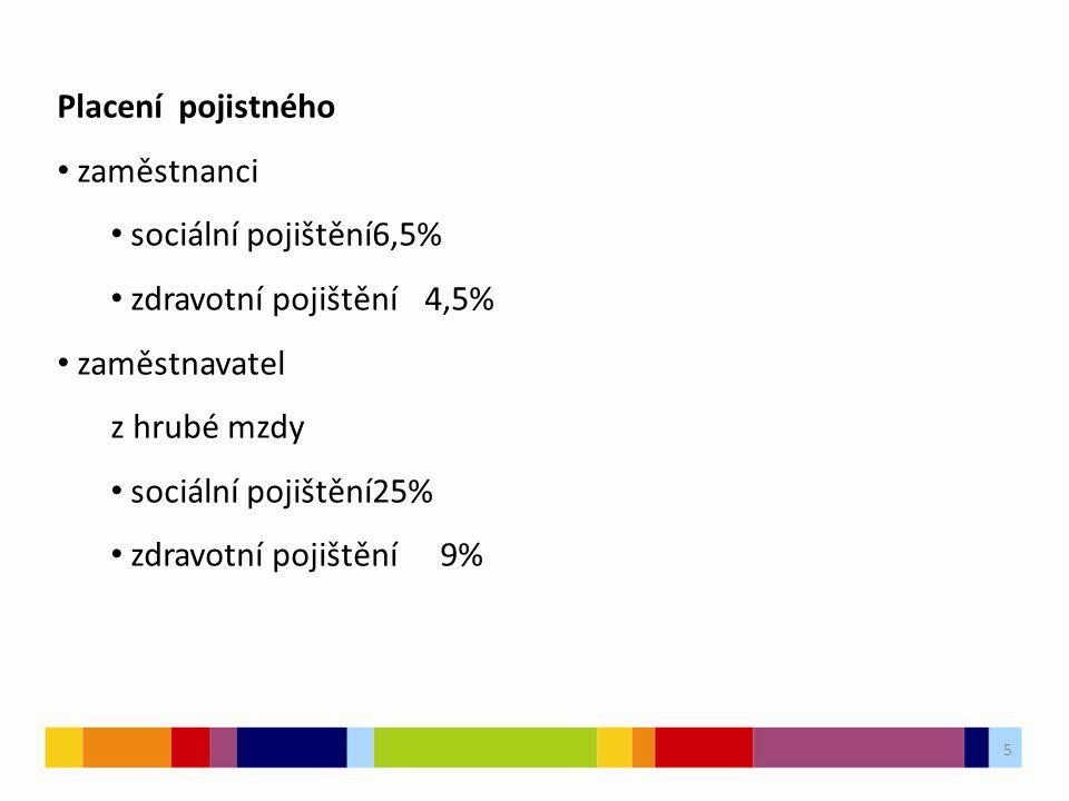 Placení pojistného zaměstnanci sociální pojištění6,5% zdravotní pojištění4,5% zaměstnavatel z hrubé mzdy sociální pojištění25% zdravotní pojištění 9%