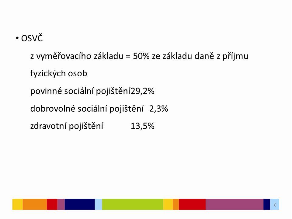 OSVČ z vyměřovacího základu = 50% ze základu daně z příjmu fyzických osob povinné sociální pojištění29,2% dobrovolné sociální pojištění 2,3% zdravotní