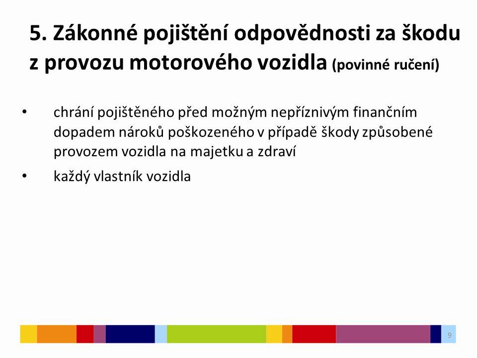 5. Zákonné pojištění odpovědnosti za škodu z provozu motorového vozidla (povinné ručení) chrání pojištěného před možným nepříznivým finančním dopadem