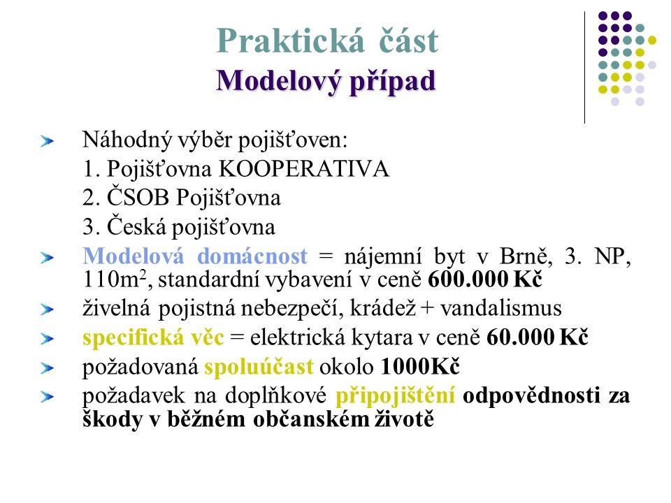 Náhodný výběr pojišťoven: 1. Pojišťovna KOOPERATIVA 2. ČSOB Pojišťovna 3. Česká pojišťovna Modelová domácnost = nájemní byt v Brně, 3. NP, 110m 2, sta