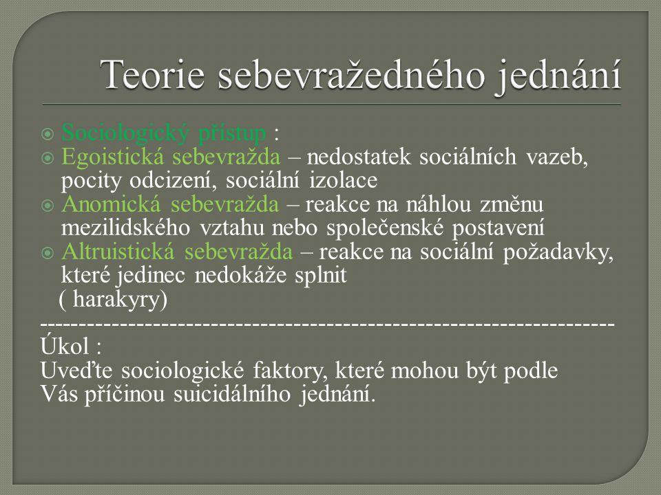  Sociologický přístup :  Egoistická sebevražda – nedostatek sociálních vazeb, pocity odcizení, sociální izolace  Anomická sebevražda – reakce na náhlou změnu mezilidského vztahu nebo společenské postavení  Altruistická sebevražda – reakce na sociální požadavky, které jedinec nedokáže splnit ( harakyry) ---------------------------------------------------------------------- Úkol : Uveďte sociologické faktory, které mohou být podle Vás příčinou suicidálního jednání.