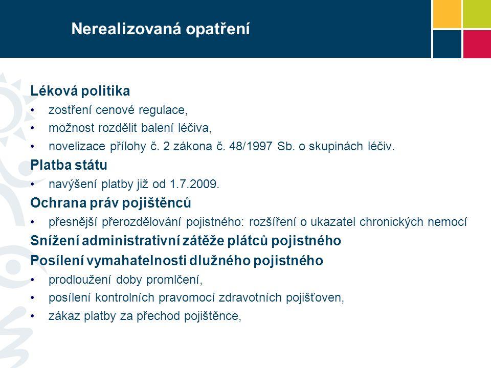 Nerealizovaná opatření Léková politika zostření cenové regulace, možnost rozdělit balení léčiva, novelizace přílohy č. 2 zákona č. 48/1997 Sb. o skupi