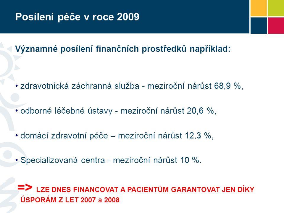 Posílení péče v roce 2009 Významné posílení finančních prostředků například: zdravotnická záchranná služba - meziroční nárůst 68,9 %, odborné léčebné ústavy - meziroční nárůst 20,6 %, domácí zdravotní péče – meziroční nárůst 12,3 %, Specializovaná centra - meziroční nárůst 10 %.