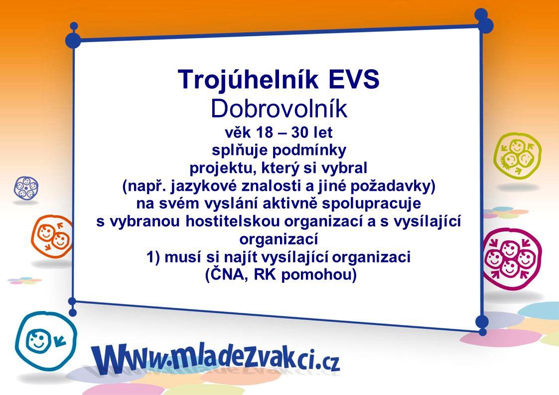Evropská dobrovolná služba dobrovolník vysílající organizacehostitelská organizace mentor Jak to funguje?