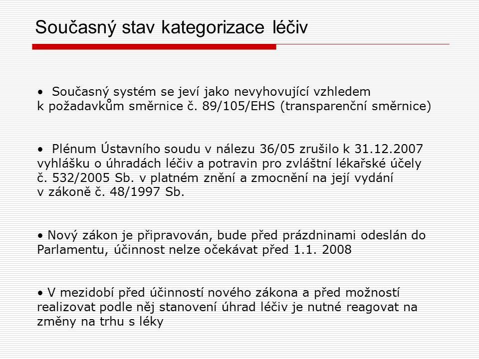 Současný stav kategorizace léčiv Současný systém se jeví jako nevyhovující vzhledem k požadavkům směrnice č.