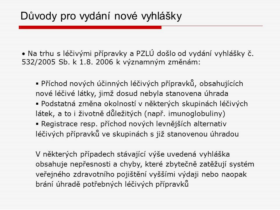Důvody pro vydání nové vyhlášky Na trhu s léčivými přípravky a PZLÚ došlo od vydání vyhlášky č.