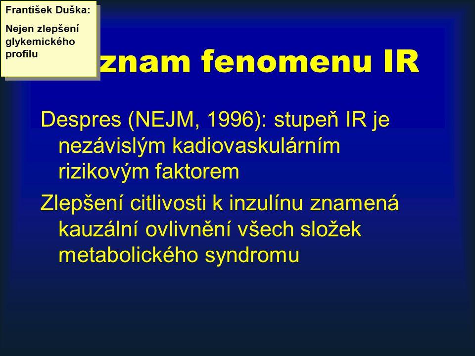 SSRI Fluoxetin (Prozac, Deprex) a citalopram (Seropram): –po 6 měs.