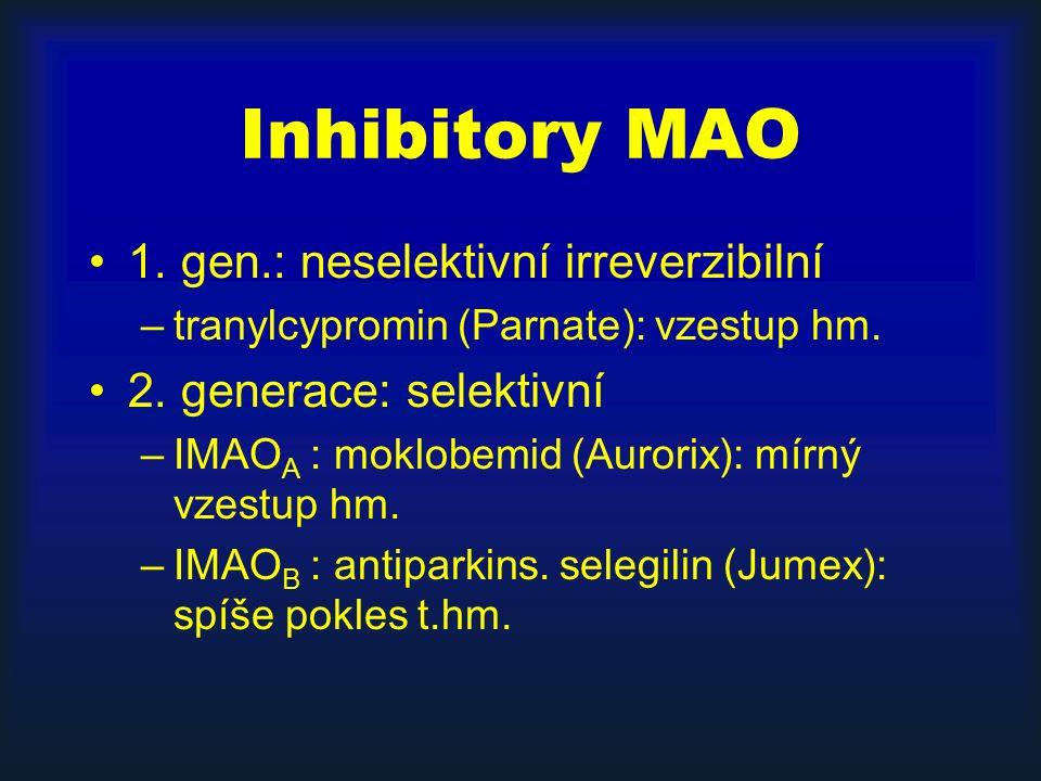 Inhibitory MAO 1. gen.: neselektivní irreverzibilní –tranylcypromin (Parnate): vzestup hm. 2. generace: selektivní –IMAO A : moklobemid (Aurorix): mír