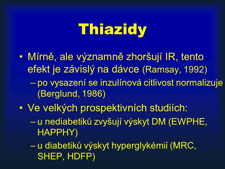 Thiazidy Mírně, ale významně zhoršují IR, tento efekt je závislý na dávce (Ramsay, 1992) –po vysazení se inzulínová citlivost normalizuje (Berglund, 1986) Ve velkých prospektivních studiích: –u nediabetiků zvyšují výskyt DM (EWPHE, HAPPHY) –u diabetiků výskyt hyperglykémií (MRC, SHEP, HDFP)