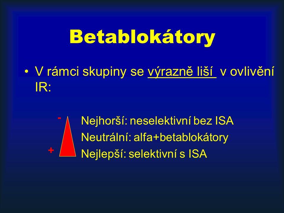 Betablokátory V rámci skupiny se výrazně liší v ovlivění IR: Nejhorší: neselektivní bez ISA Neutrální: alfa+betablokátory Nejlepší: selektivní s ISA - +