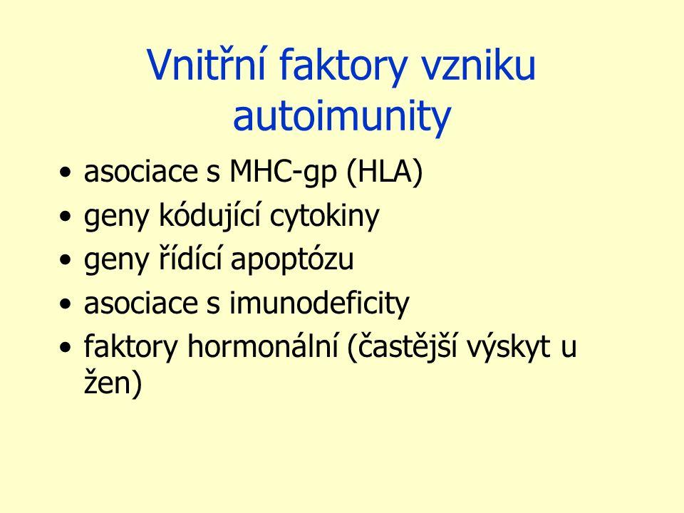 Vnitřní faktory vzniku autoimunity asociace s MHC-gp (HLA) geny kódující cytokiny geny řídící apoptózu asociace s imunodeficity faktory hormonální (ča