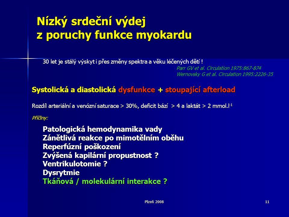 Plzeň 200811 Nízký srdeční výdej z poruchy funkce myokardu .