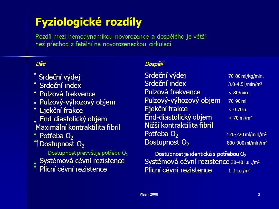Plzeň 20083 Fyziologické rozdíly Rozdíl mezi hemodynamikou novorozence a dospělého je větší než přechod z fetální na novorozeneckou cirkulaci Děti Srdeční výdej Srdeční výdej Srdeční index Srdeční index Pulzová frekvence Pulzová frekvence Pulzový-výhozový objem Pulzový-výhozový objem Ejekční frakce Ejekční frakce End-diastolický objem End-diastolický objem Maximální kontraktilita fibril Potřeba O 2 Potřeba O 2 Dostupnost O 2 Dostupnost O 2 Dostupnost převyšuje potřebu O 2 Dostupnost převyšuje potřebu O 2 Systémová cévní rezistence Systémová cévní rezistence Plicní cévní rezistence Plicní cévní rezistenceDospělí Srdeční výdej 70-80 ml/kg/min.