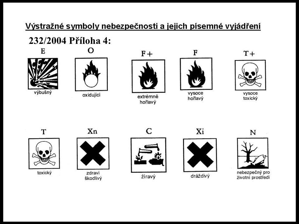 1 Nebezpečné vlastnosti chemických látek Na základě výsledků klasifikace se nebezpečné látce nebo přípravku přiřazují a) výstražné symboly nebezpečnosti b) označení specifické rizikovosti v podobě R-vět, c) pokyny pro bezpečné nakládání v podobě S-vět.