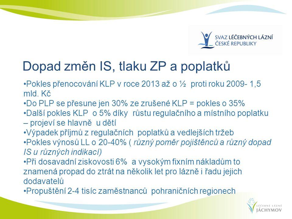 Pokles přenocování KLP v roce 2013 až o ½ proti roku 2009- 1,5 mld. Kč Do PLP se přesune jen 30% ze zrušené KLP = pokles o 35% Další pokles KLP o 5% d